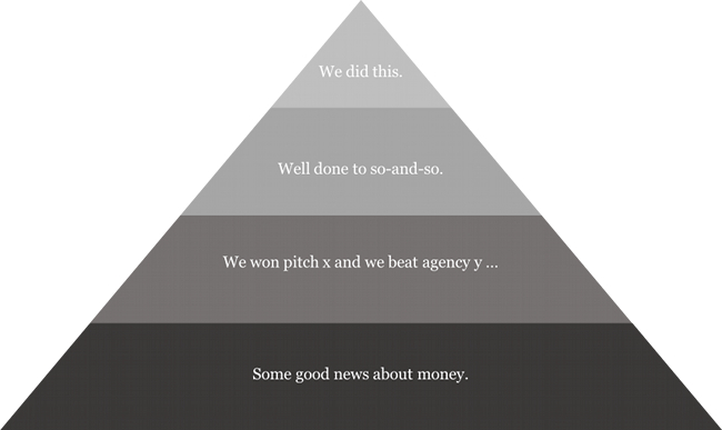 agency_hierarchy