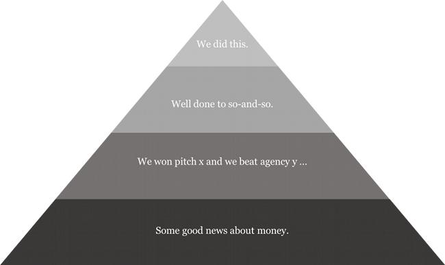 agency_hierarchy